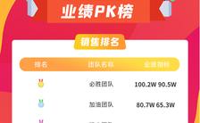 红色炫彩扁平风格业绩PK榜宣传海报缩略图