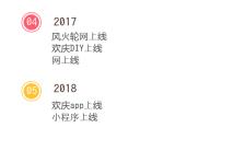 公司周年公司介绍周年活动单页长图缩略图