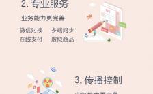 运营云服务宣传企业宣传单页长图缩略图